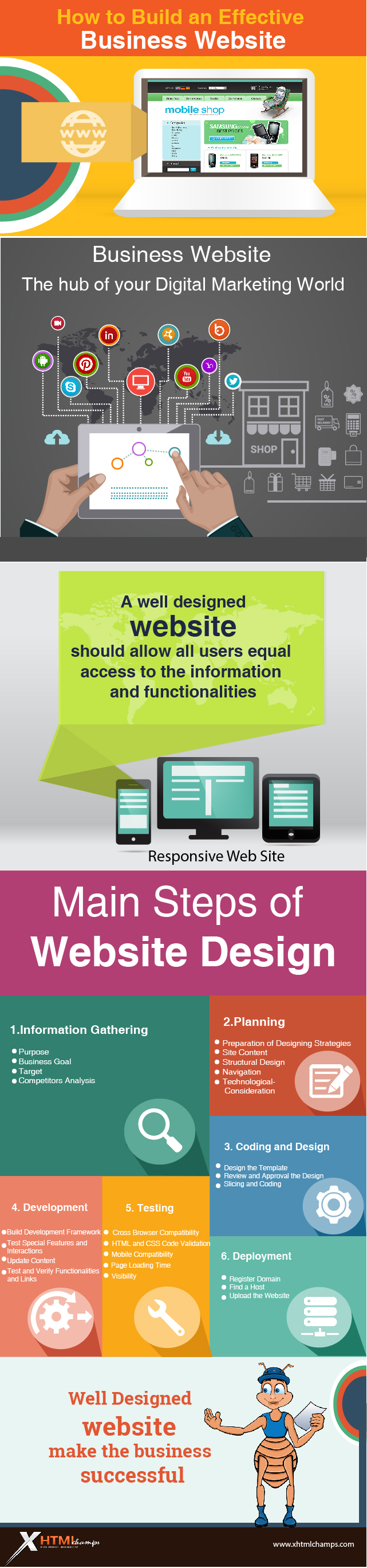 web design, web development, website design, responsive webdesign