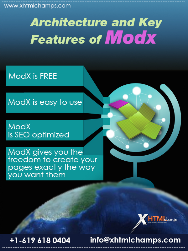 Modx-featires