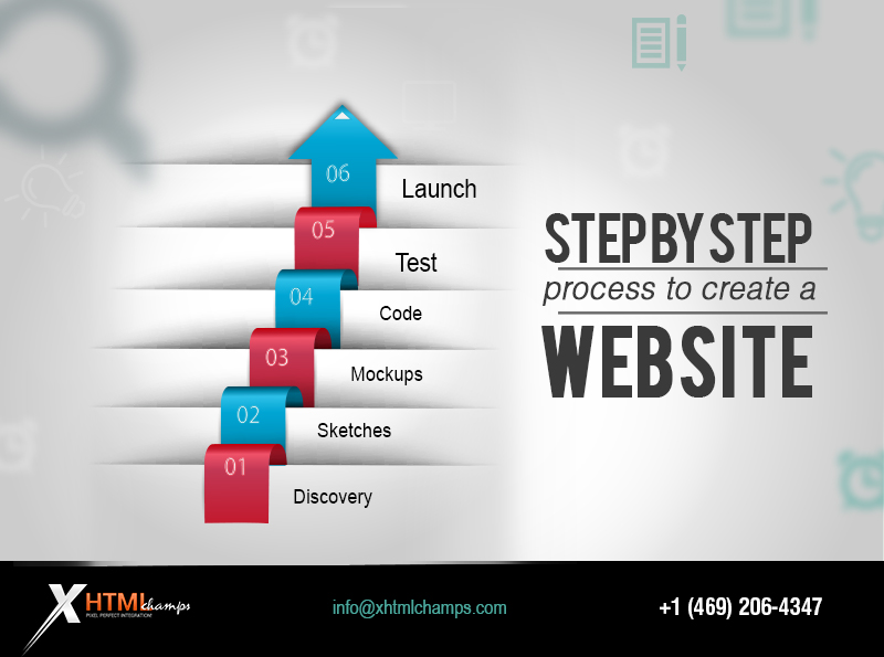 step by step webdesign process_1