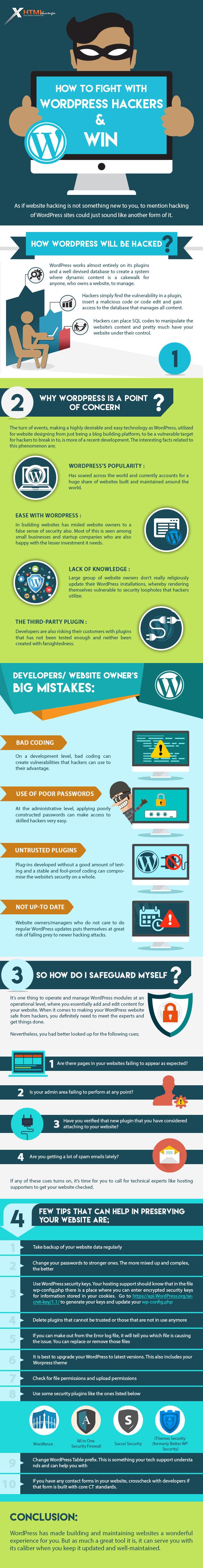 WordPress Hacking Tips